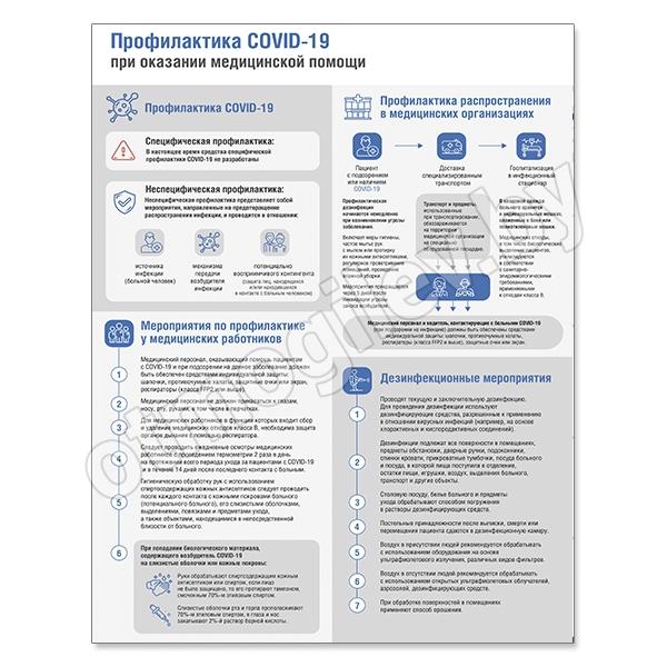 Стенд «Профилактика COVID-19 при оказании медицинской помощи»